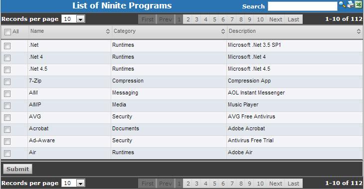 Servoyant - Servoyant Integrates Ninite Pro for Easier 3rd